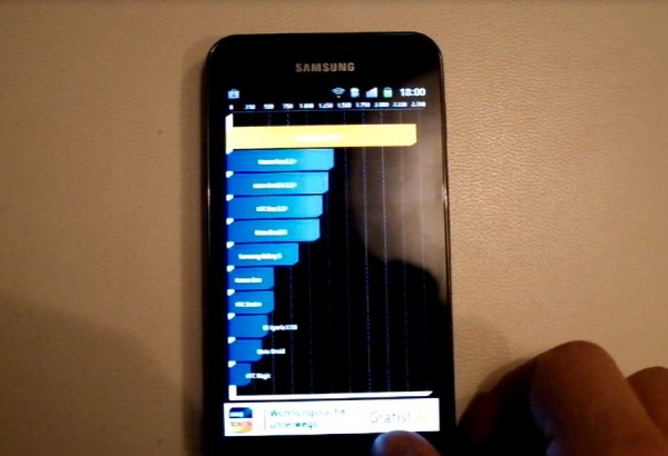 sgs2lte quadrant 600x410 [Video] Samsung Galaxy S2 LTE Benchmark