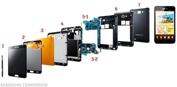 Dissecting the GALAXY Note 1 600x295 Die Innereien des Galaxy Note