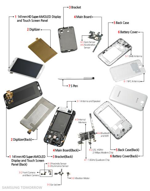 Samsung Galaxy Note 2 Einzelteile