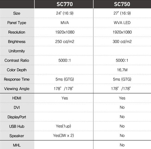 SC770_SC750