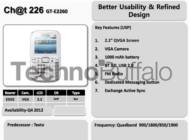 Samsung-roadmap-chat-226