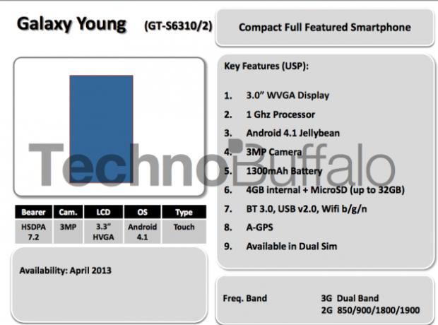 Samsung-roadmap-galaxy-young