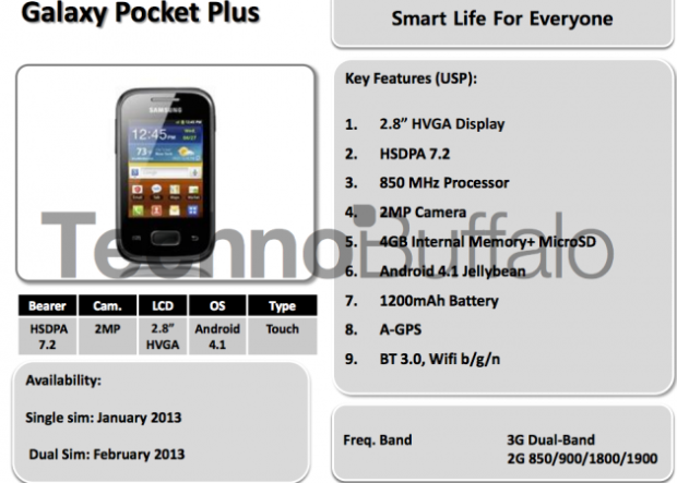 Samsung-roadmap-pocket-plus