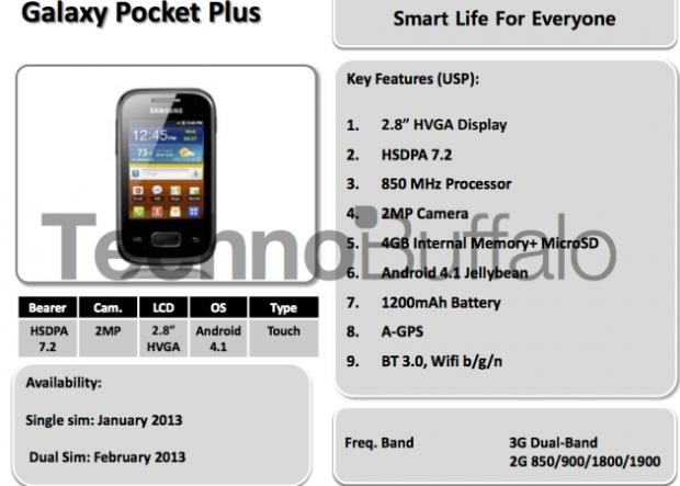 Samsung-roadmap-pocket-plus