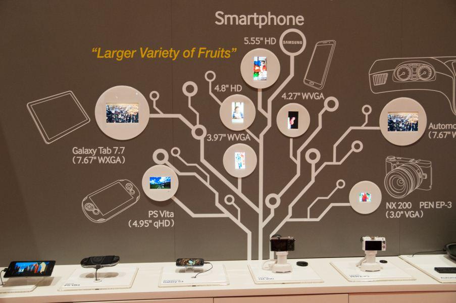 Samsung_Display_CES_3