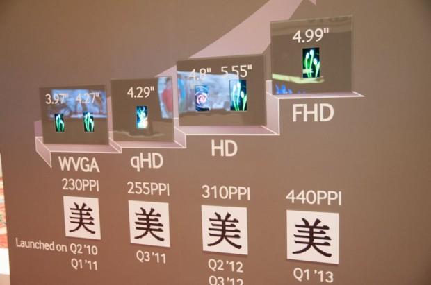 Samsung_FHD_SAMOLED