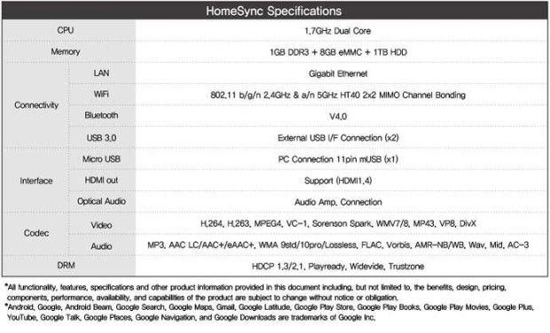 Samsung_HomeSync-specs