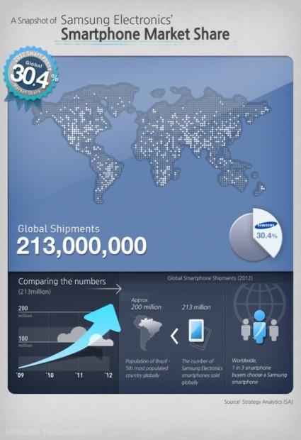 Samsung_Smartphones_2012
