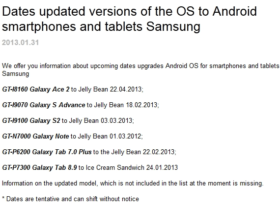 samsung-ukraine-update