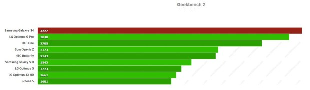 Geekbench2_SGS4
