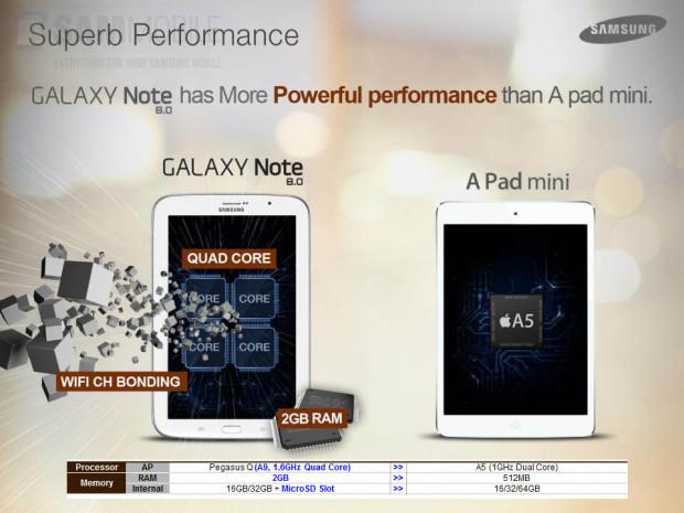 SGN8_iPadmini6