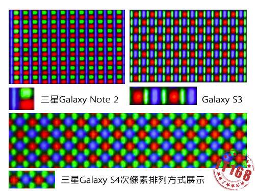 Samsung_Galaxy_SIV_Leak_pixelstruktur