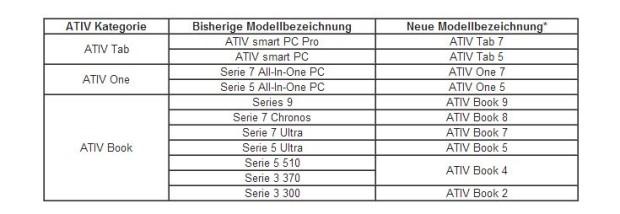 ATIV_Branding_deutschland