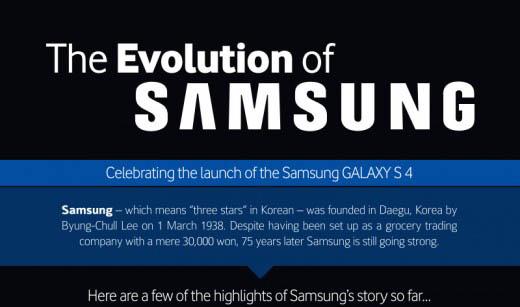 Vodafone_SamsungHistory_infographic-head