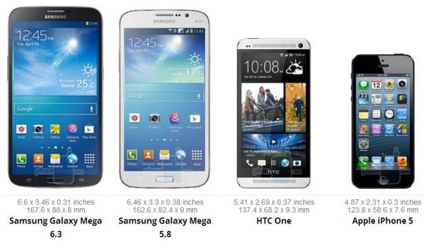 GT-I9200ZWA*** - White - KW21 - GALAXY Mega 6.3.  Samsung hat jetzt Details zum Markstart für Ihre neuen Smartphones...