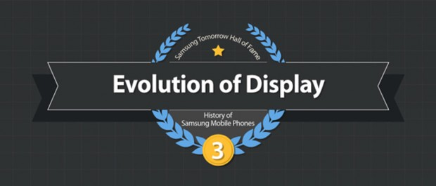 Infographic History of Samsung Mobile Phones Evolution of Display sm 620x265 Infografik: Die Entwicklung von Displays in Samsung Handys