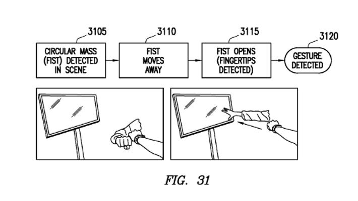 Samsung-Patent-Smartwatch-Gesture
