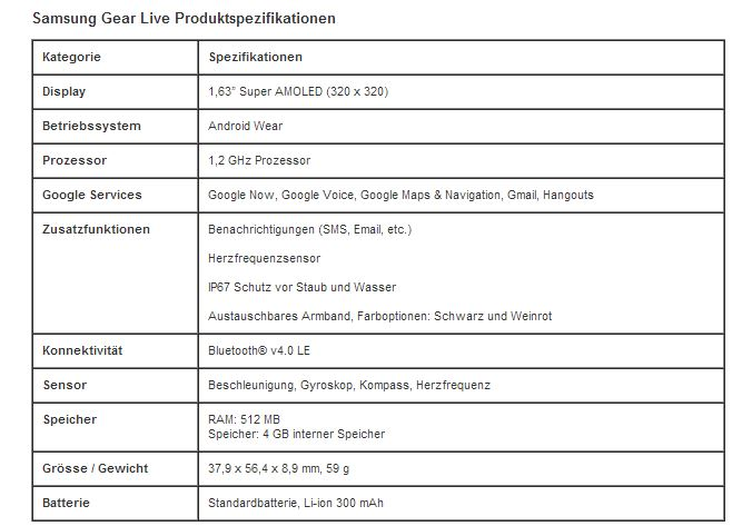 Samsung_Gear_Live-Specs
