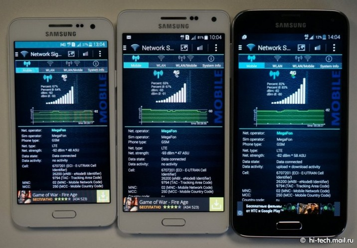 Galaxy-A5-vs-Galaxy-A3-vs-Galaxy-S5-Signal-Strength