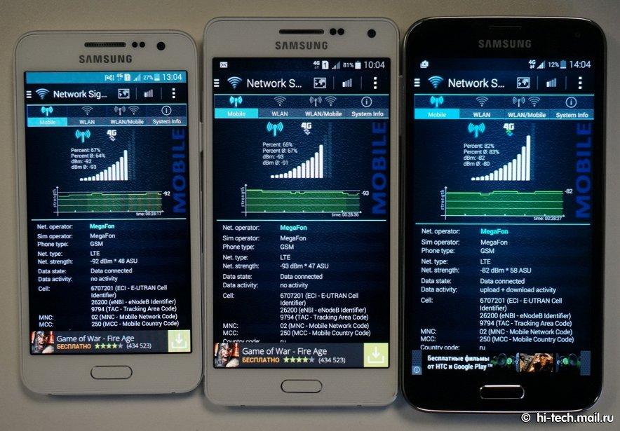 In Einem Ersten Testbericht Des Galaxy A3 Und A5 Zeigt Sich Nun Dass Diese Kritik Berechtigt Ist