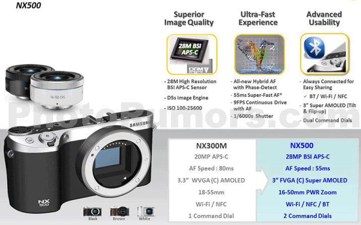 Samsung-NX500-mirrrorless-camera-leak