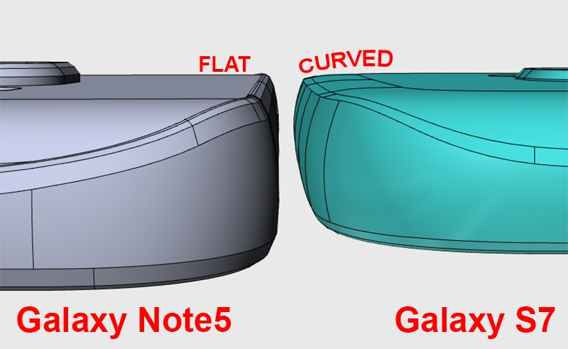 Samsung phone case samsung galaxy note 2 : Wu00e4hrend der MWC 2016 und damit die Pru00e4sentation des Galaxy S7 am 21 ...