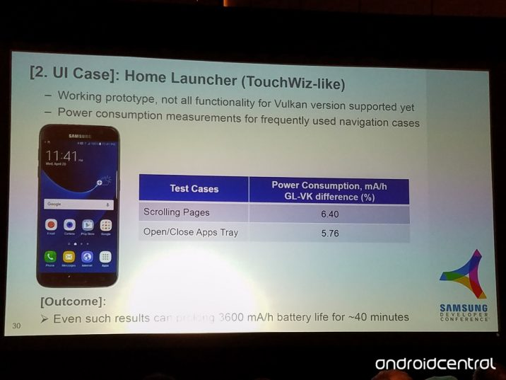 Samsung-Galaxy-S7-TouchWiz-Launcher-With-Vulkan-APIs-SDC-2016