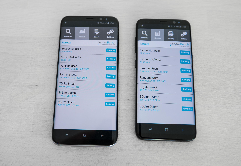 Samsungs 2017er Evo Plus Microsd Karten Im Test All About Samsung Micro Sd 128 Gb Was Auch Der Grund Ist Weshalb Speicher Nicht Als Internen Zulsst Das Ergebnis In Andro Bench 5 Fr Die Ordentlich