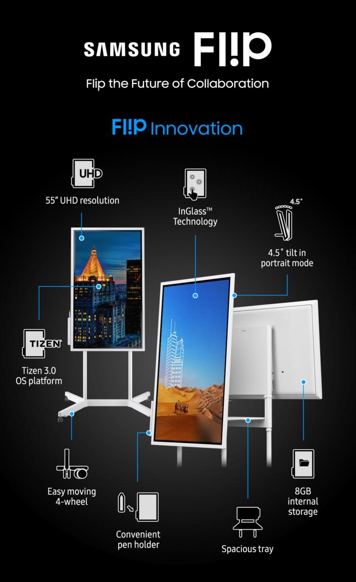 Ces 2018 Digitales Flipchart Samsung Flip Vorgestellt