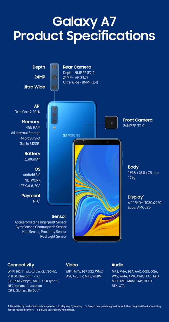 Samsung Galaxy A7 Vorgestellt Triple Cam Inklusive Weitwinkel